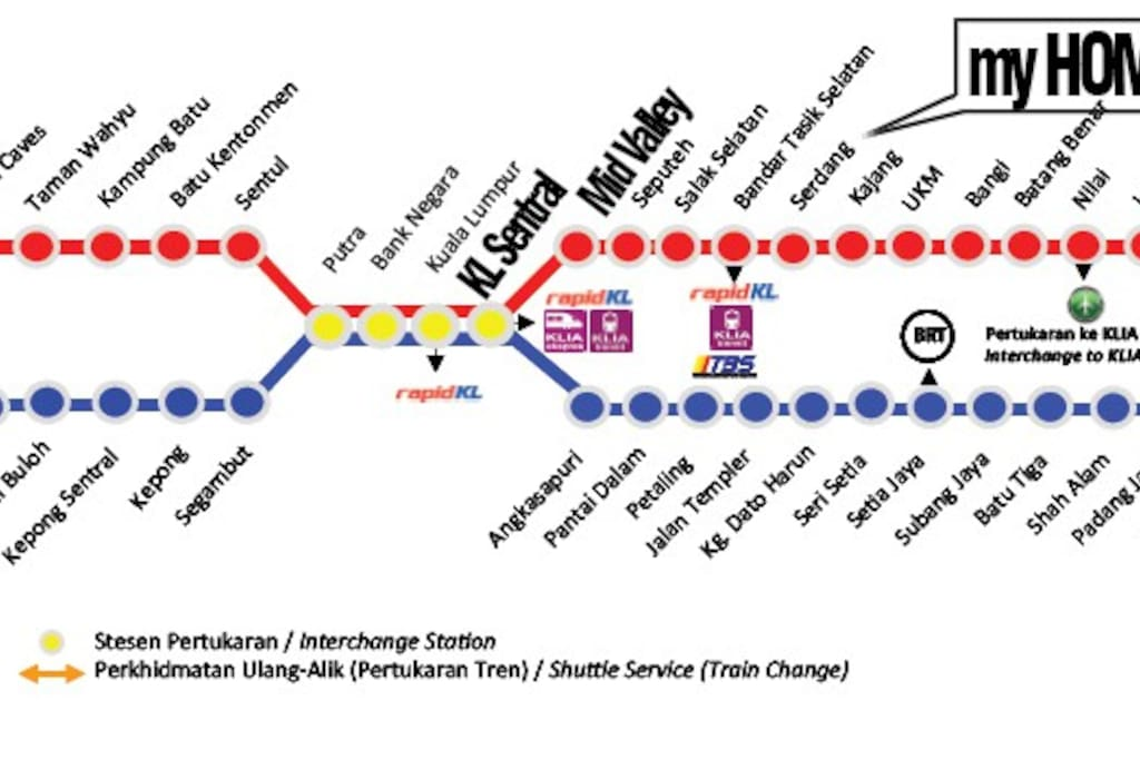 KTM Train route Map