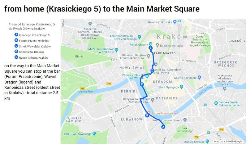 Guidebook for Kraków (places we recommend for you)