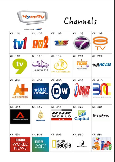 HyppTV channels ~ over 50 channels available as listed