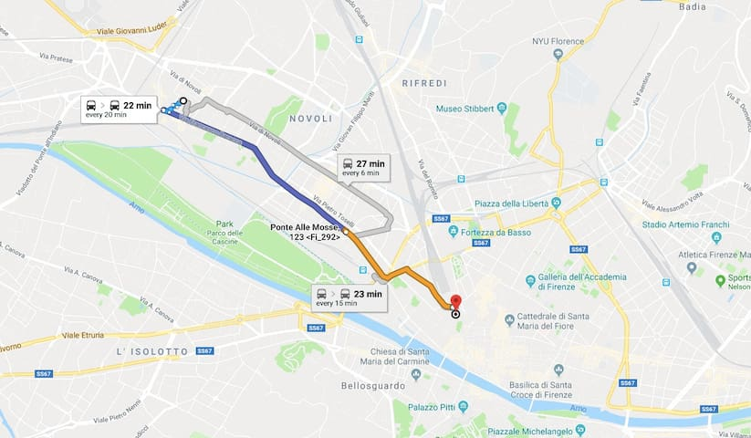 Distance to Florence Central Station