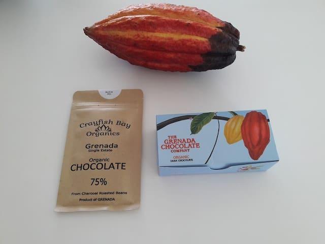 The Best Chocolate