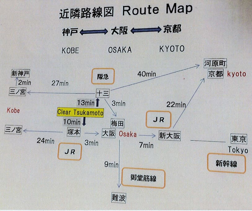 JR塚本駅、阪急十三駅とも大阪、梅田に近く、また、京都神戸にもアクセス抜群です