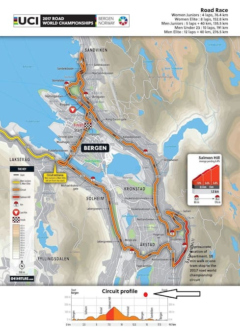 5-10 minutes walk to get to the 2017 road world championship circuit