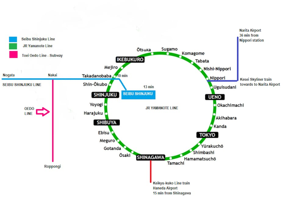 Easy access to the main train lines from Nogata.
