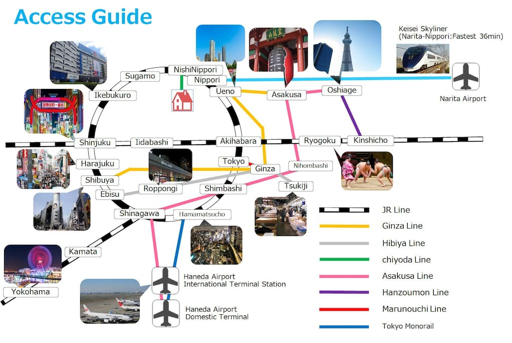 Tokyo Access Guide