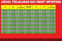 Timetable of free Selangorku Shuttle Bus (SPG 02)