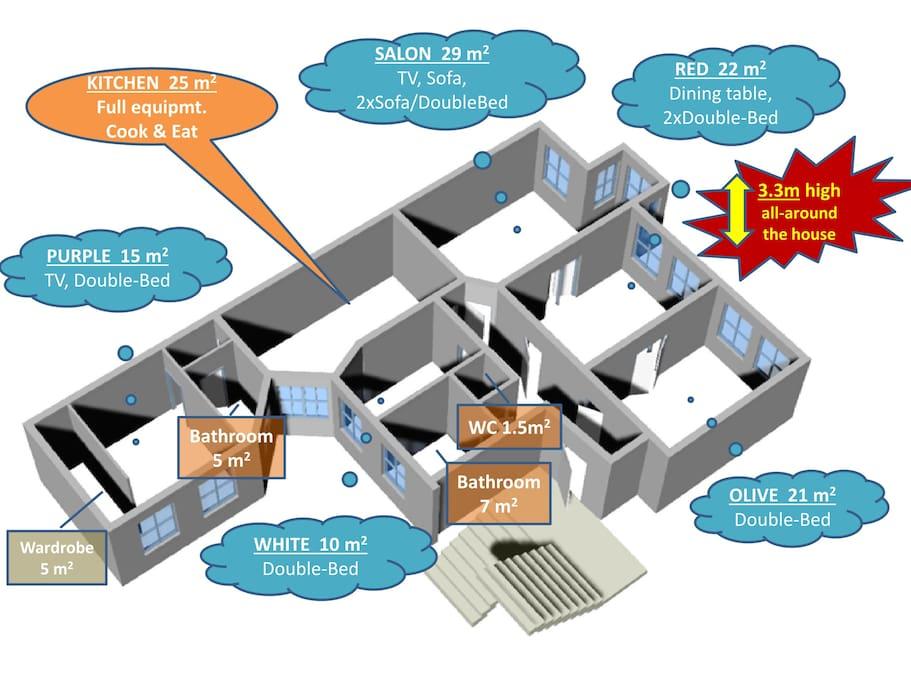 overview / floor plan