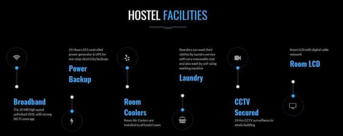 The United Boys hostel
