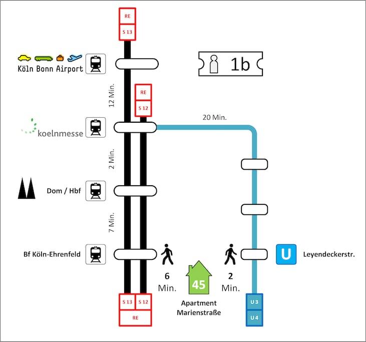 public transportation : airport - trade fair - train station - Subway -Apartment Marienstraße 45