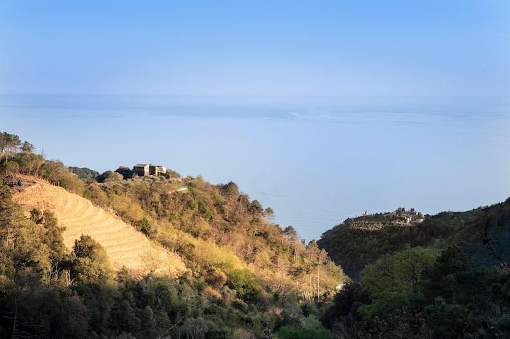 EREMO di MONTEROSSO, l'oasi delle Cinque Terre