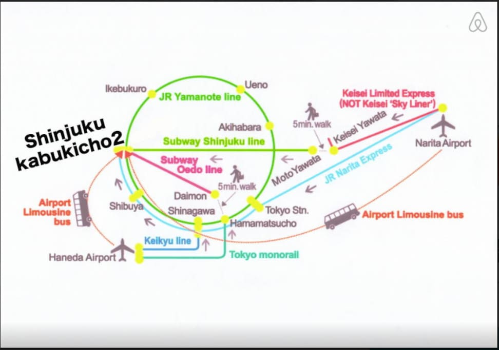 route map from the airports