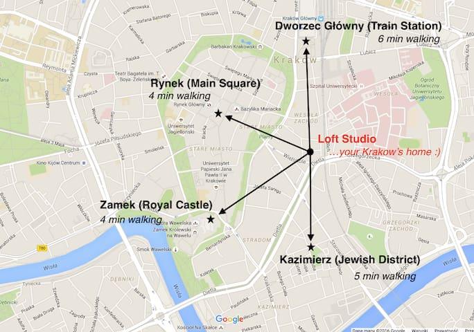 Walking distance to Krakow's main sights