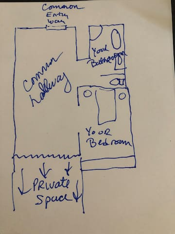 "This is a rough drawing of the ""shared space"" and your private bedroom and bathroom.   Please not you are booking the private bed and bath only.   We ask that your are respectful of the private areas and shared space.   Thank you!"