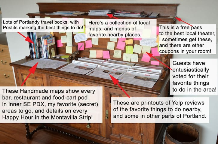I know, it looks even clutterier with all the words and arrows, but guests LOVE this sideboard! It's full of portlandy maps and menus, suggestions, discount coupons, handmade maps, and favorite ideas from other guests.