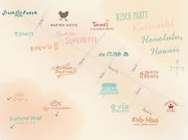 Places to eat on Waialae