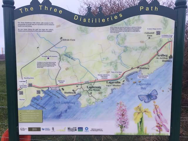 Three distilleries path map.