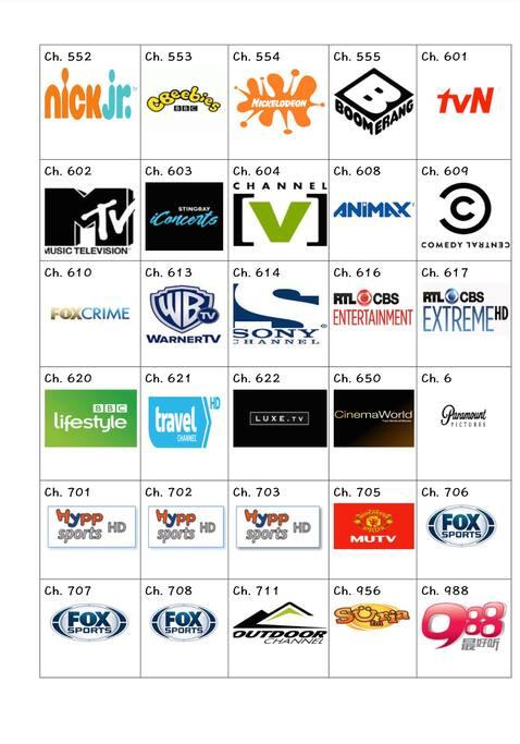HyppTV channels