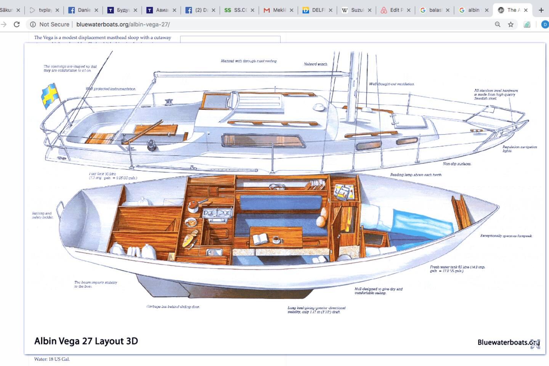 Albin Vega 27 feet, Swedish build ocean cruiser, 1970