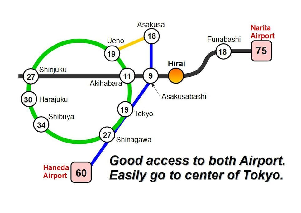 Good access to both Airport. Easy going to center of Tokyo.