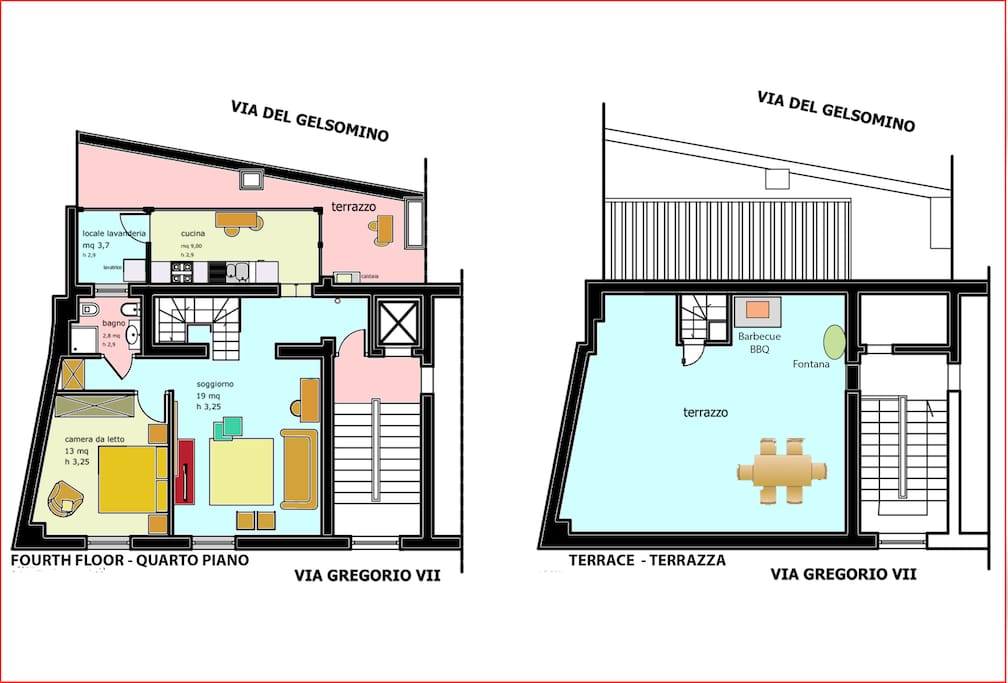 Schema of the two levels apartment.
