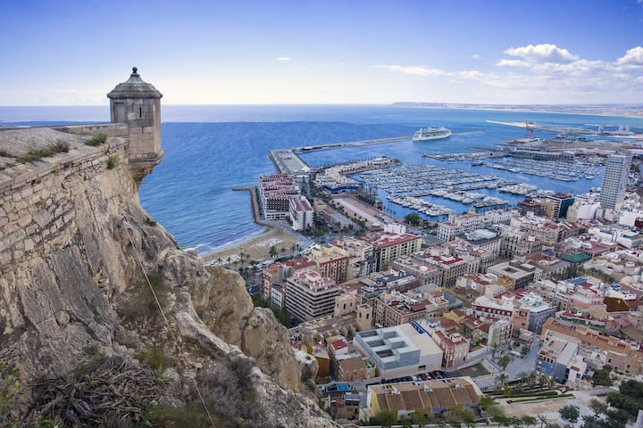 Guidebook for Alicante (restaurants, shopping, shoes)