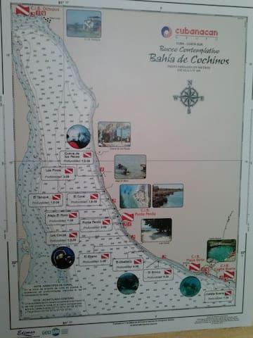 Sitios para visitas en Playa Giron