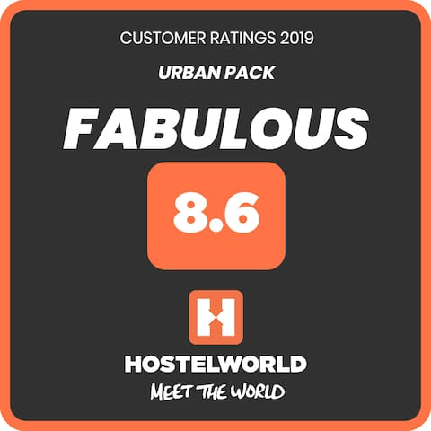 Hostelworld customer ratings