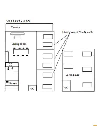 Villa Eva merinäköalalla