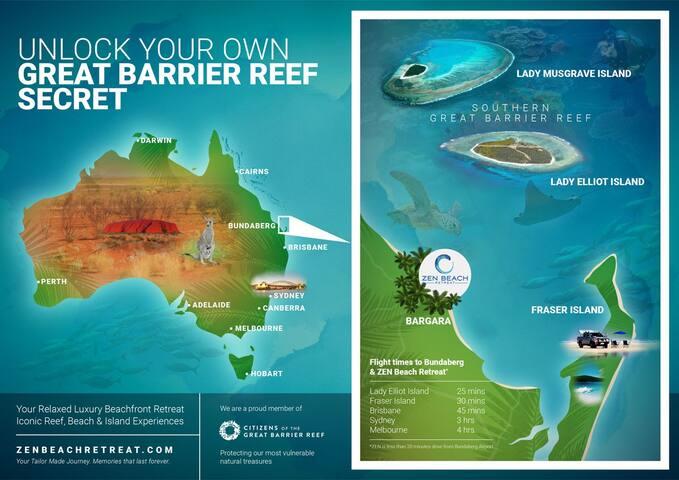 Where ZEN Beach Retreat is located?
