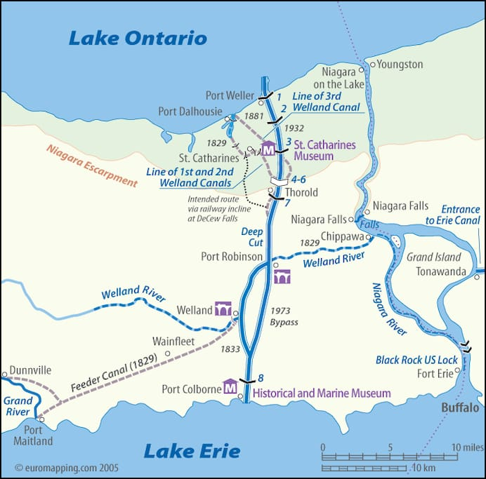 Local Canal Systems and Rivers