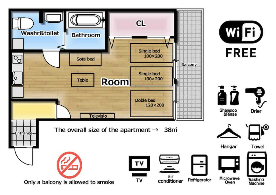 Layout of furniture.