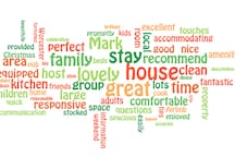 Great reviews. Wordle summary of 69 actual guest feedback.