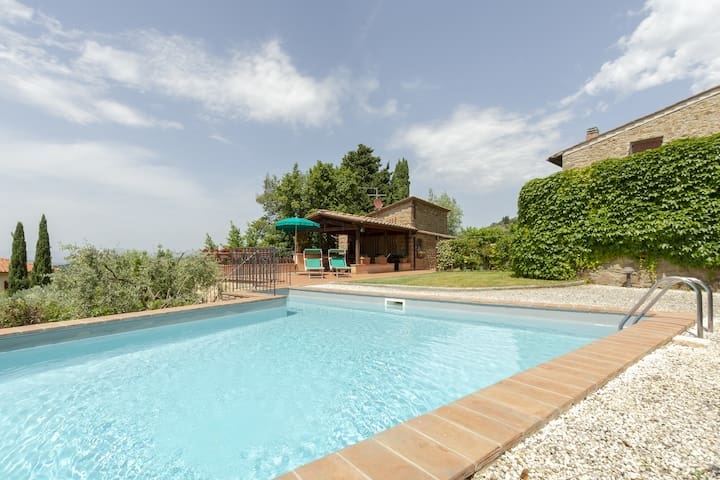 The Sunset - Vacation House in Chianti with Pool