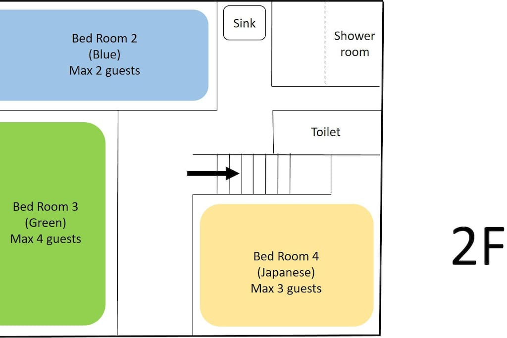 Bed Room 2 available from May, and Bed room 3 available from June.