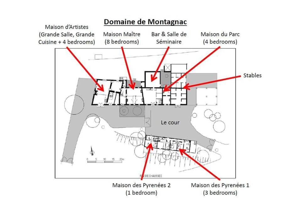 Layout of the different houses at the Domaine de Montagnac