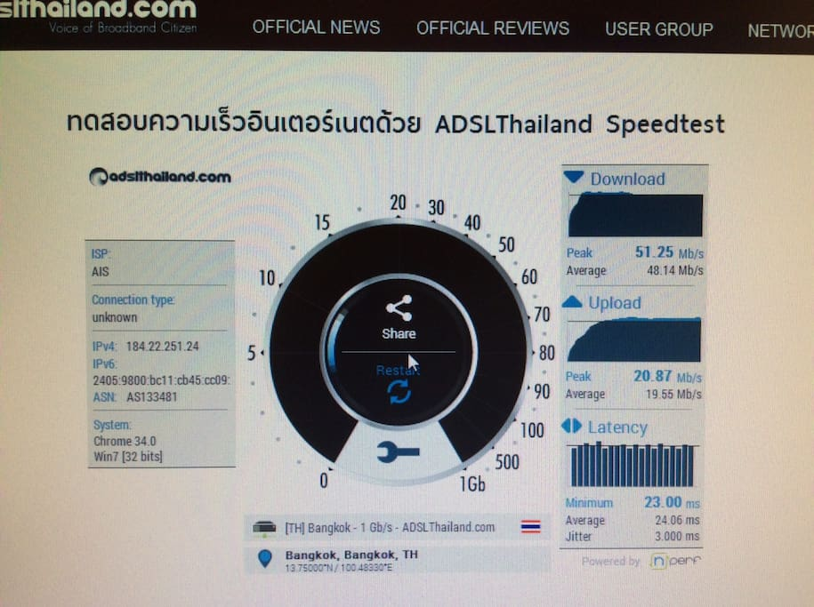 internet wifi 50 m. in room by AIS