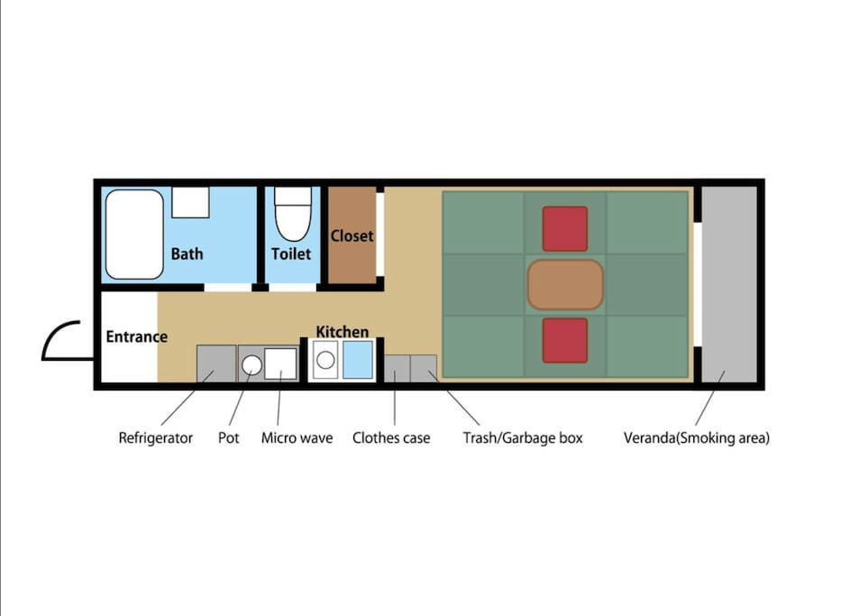 The layout of the room.