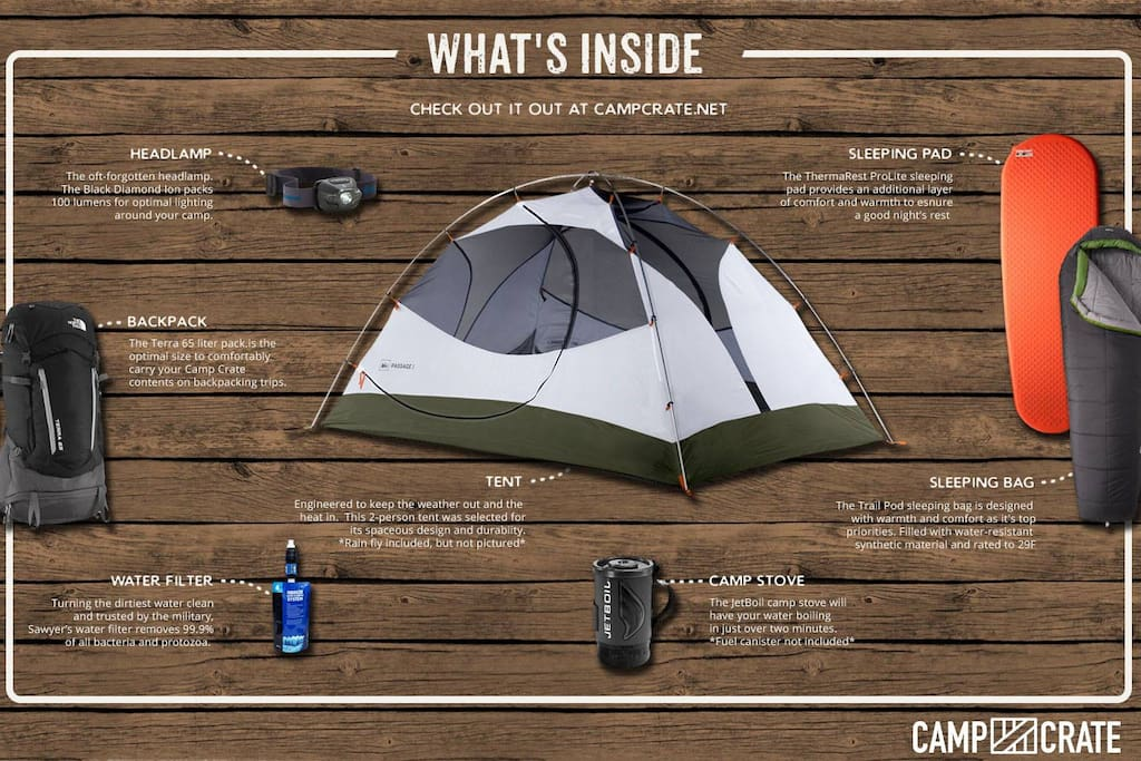 The contents of a single CampCrate.  For each additional guest, we will provide an extra sleeping bag, sleeping pad, backpack, and headlamp.  For each additional two guests, we will provide an extra tent, water filter, and camp stove.