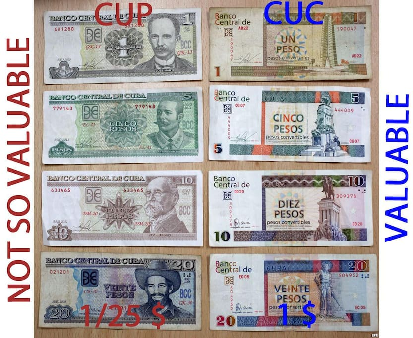 Diferencia / Difference: Pesos Cubanos / Cuban Pesos CUC-CUP (MN) Atención / Attention!
