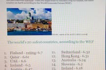 The Telegraph:  the safest country on Earth?