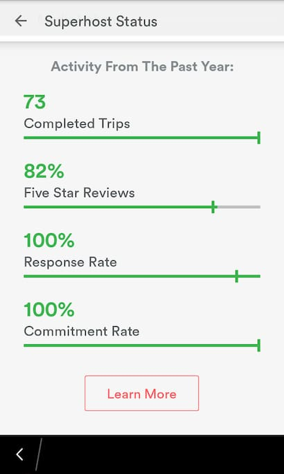 Superhost at your service for an extraordinary stay! (Stats as of 2-22-2017!).I am upping my game with a new home purchase to dedicate to hosting with my Super Host focus.