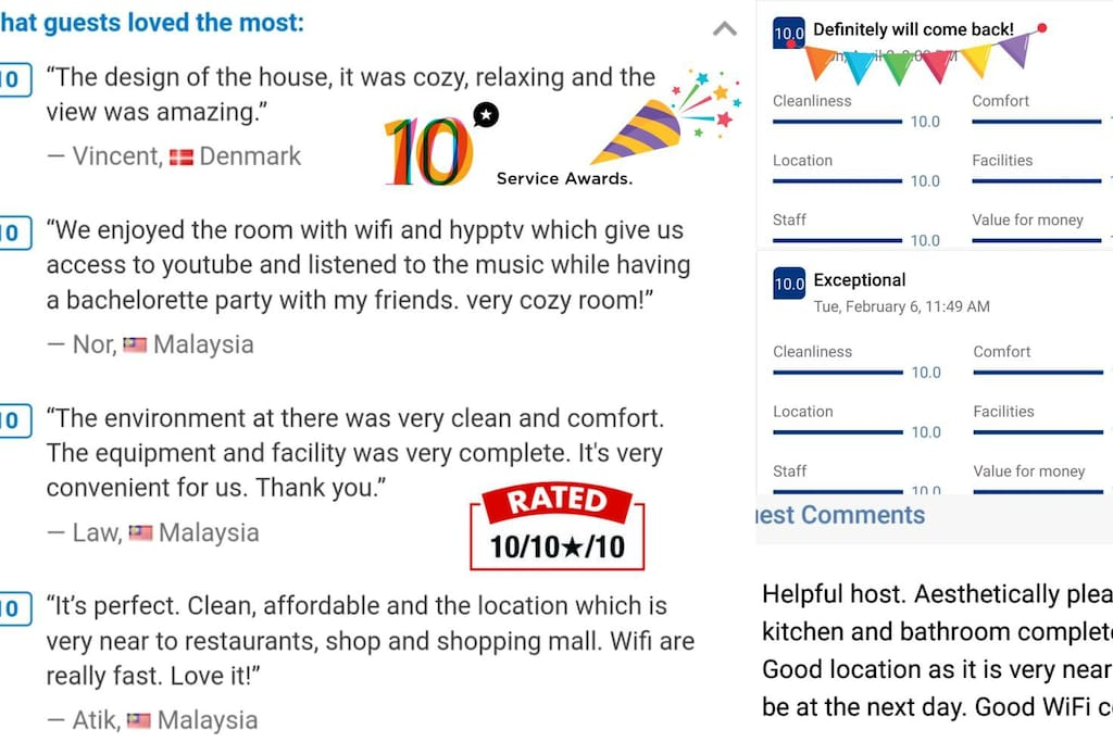 rating 10 out of 10! try our homestay never regret :)