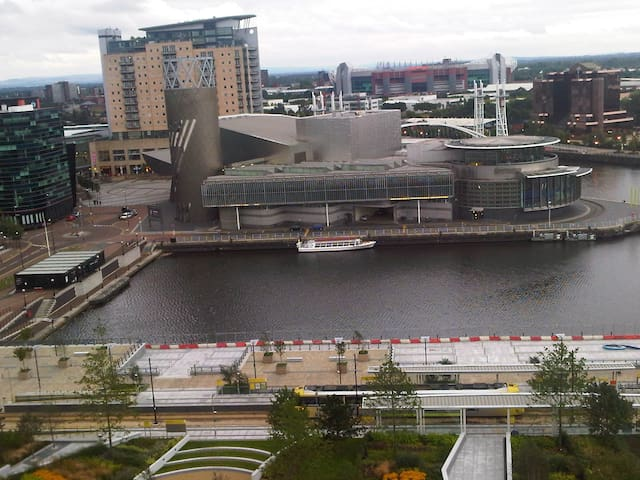 Heart of the quays