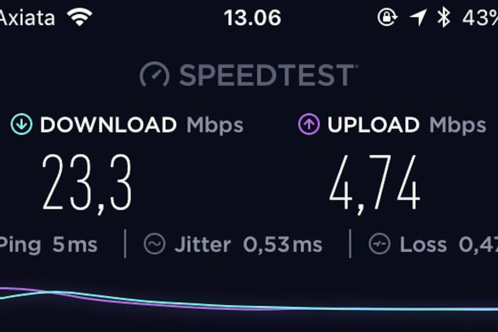 current upgraded high speed broadband internet in the unit