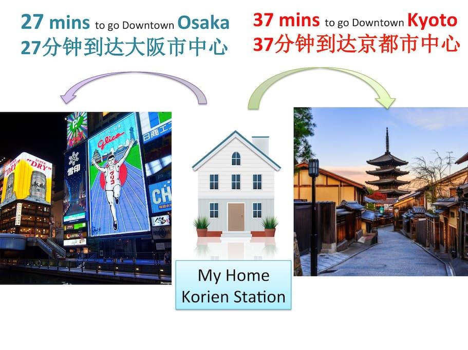 大阪、京都、奈良のちょうど間です。