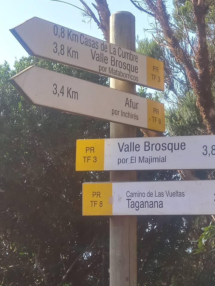 Enlace de otras rutas en la zona