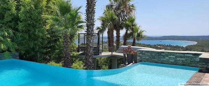 Location maison Corse, piscine privée et vue mer