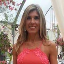Soledad - Uživatelský profil