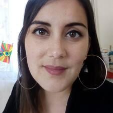 Loreto Brukerprofil