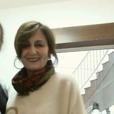 Maria Manuelaさんのプロフィール